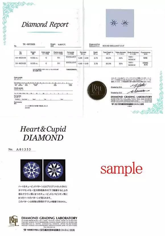 史上最全珠宝(宝石)鉴定机构的样本及评价
