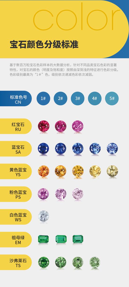 """赤金科技推出""""珠宝壹佰"""",开启珠宝配石2.0时代"""